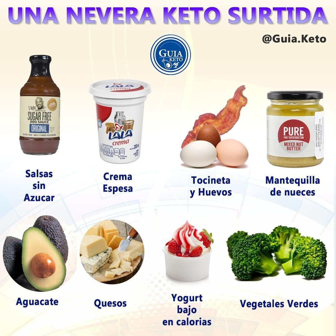 Alimente permise în dieta keto – lista completă, alături de băuturi și condimente