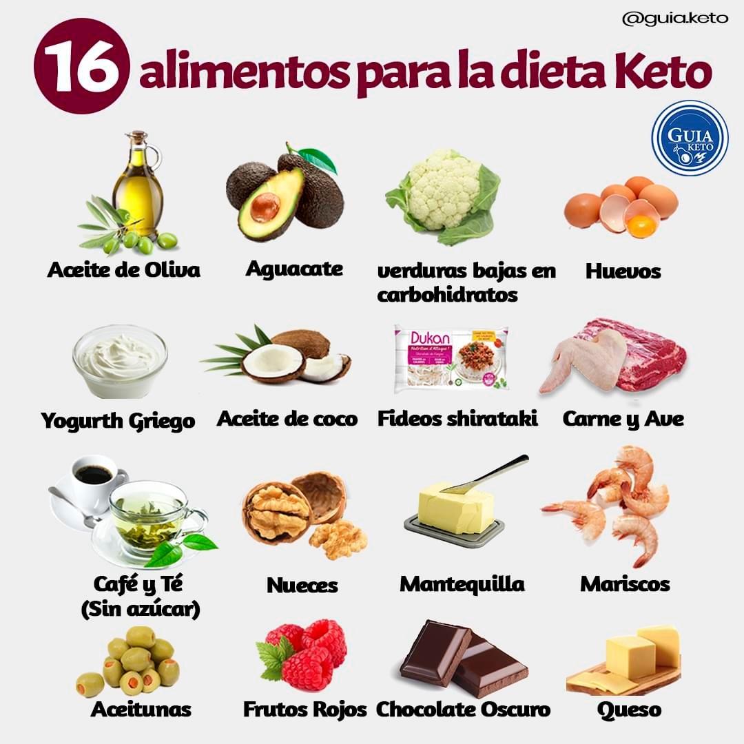 dieta cetosis límite de carbohidratos por peso